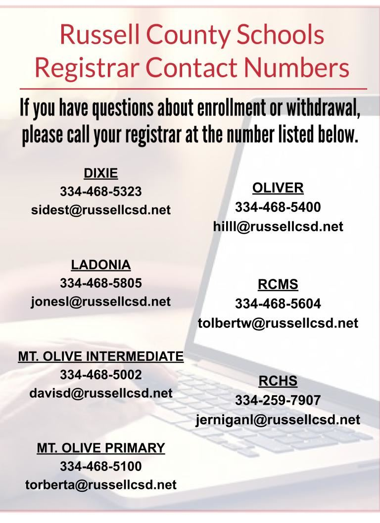 Contact The School Registrar